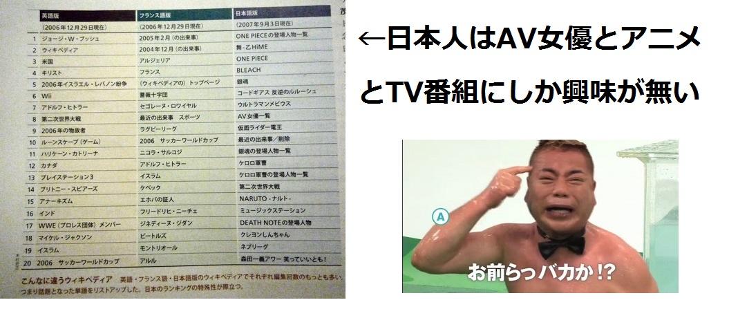 日本人は馬鹿