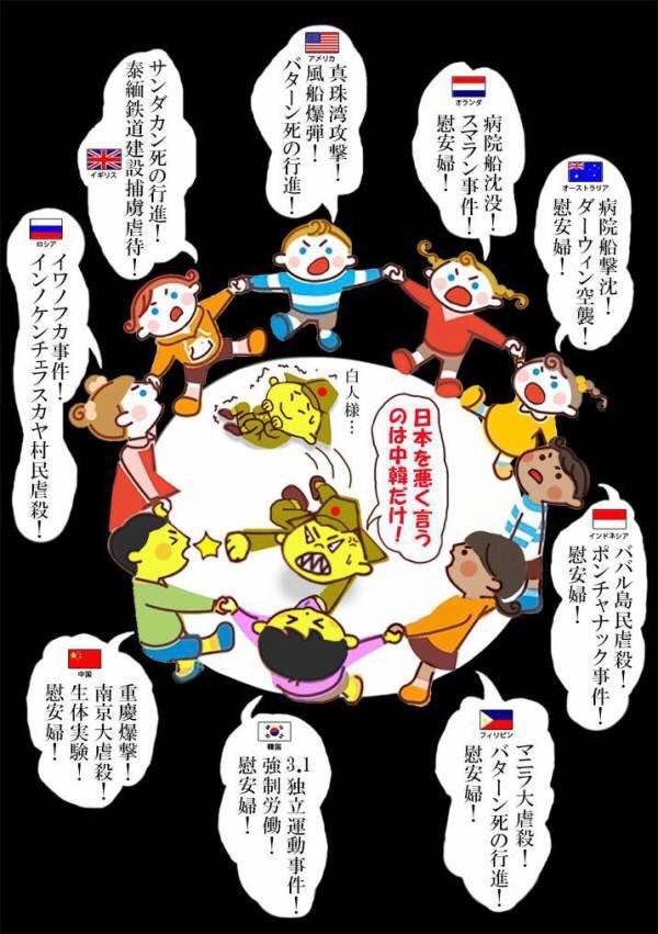 日本の慰安婦問題は世界中にある