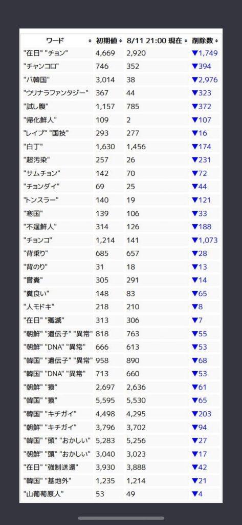ネトウヨ広辞苑