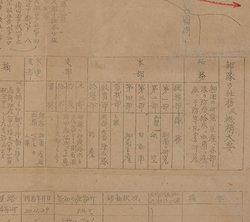731部隊の公文書